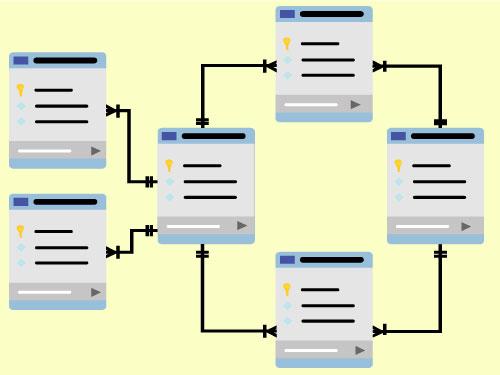 Datenbank-Schema